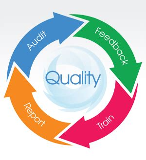 Research paper on service quality management